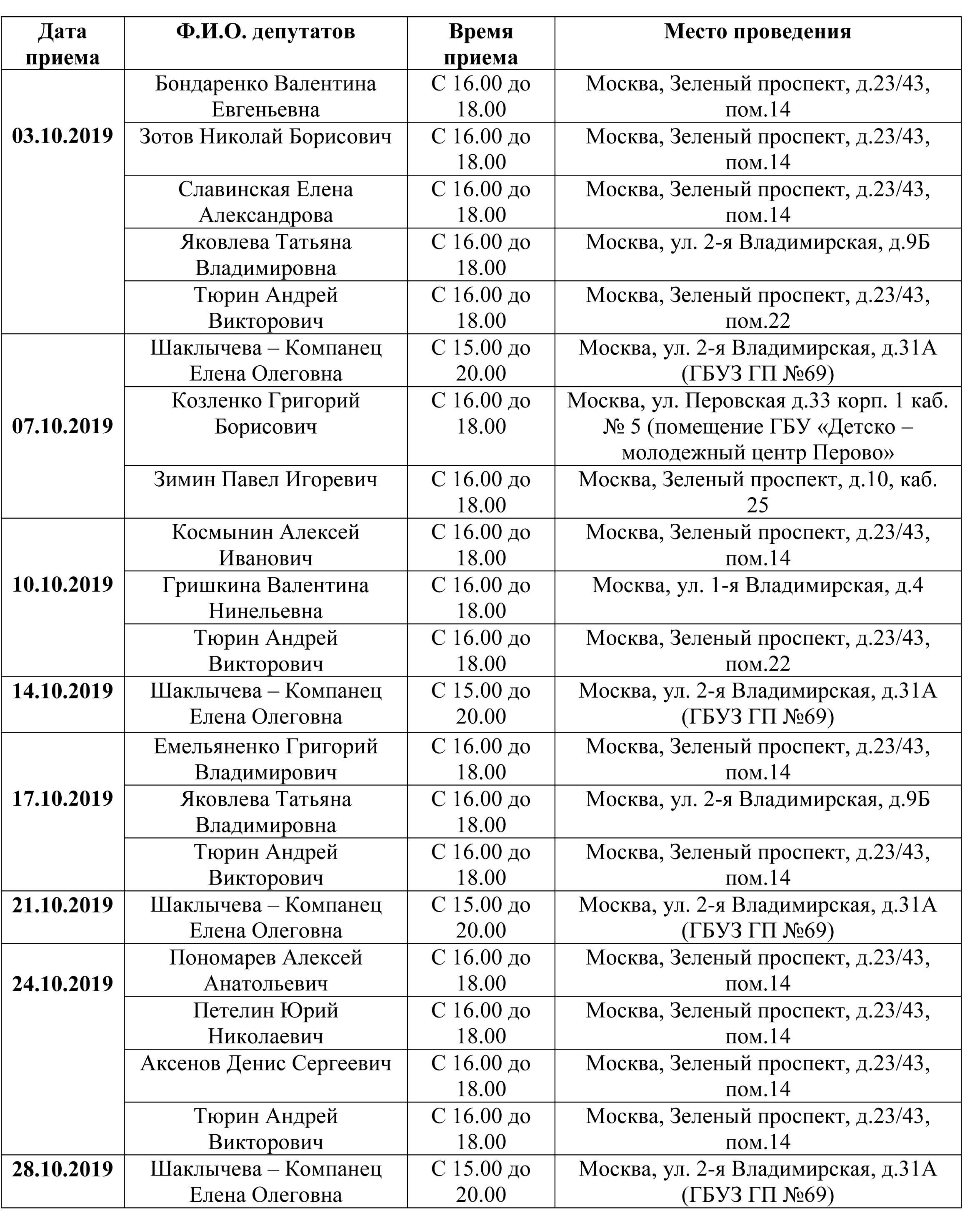 График приёма депутатов Совета депутатов муниципального округа Перово на октябрь 2019 года