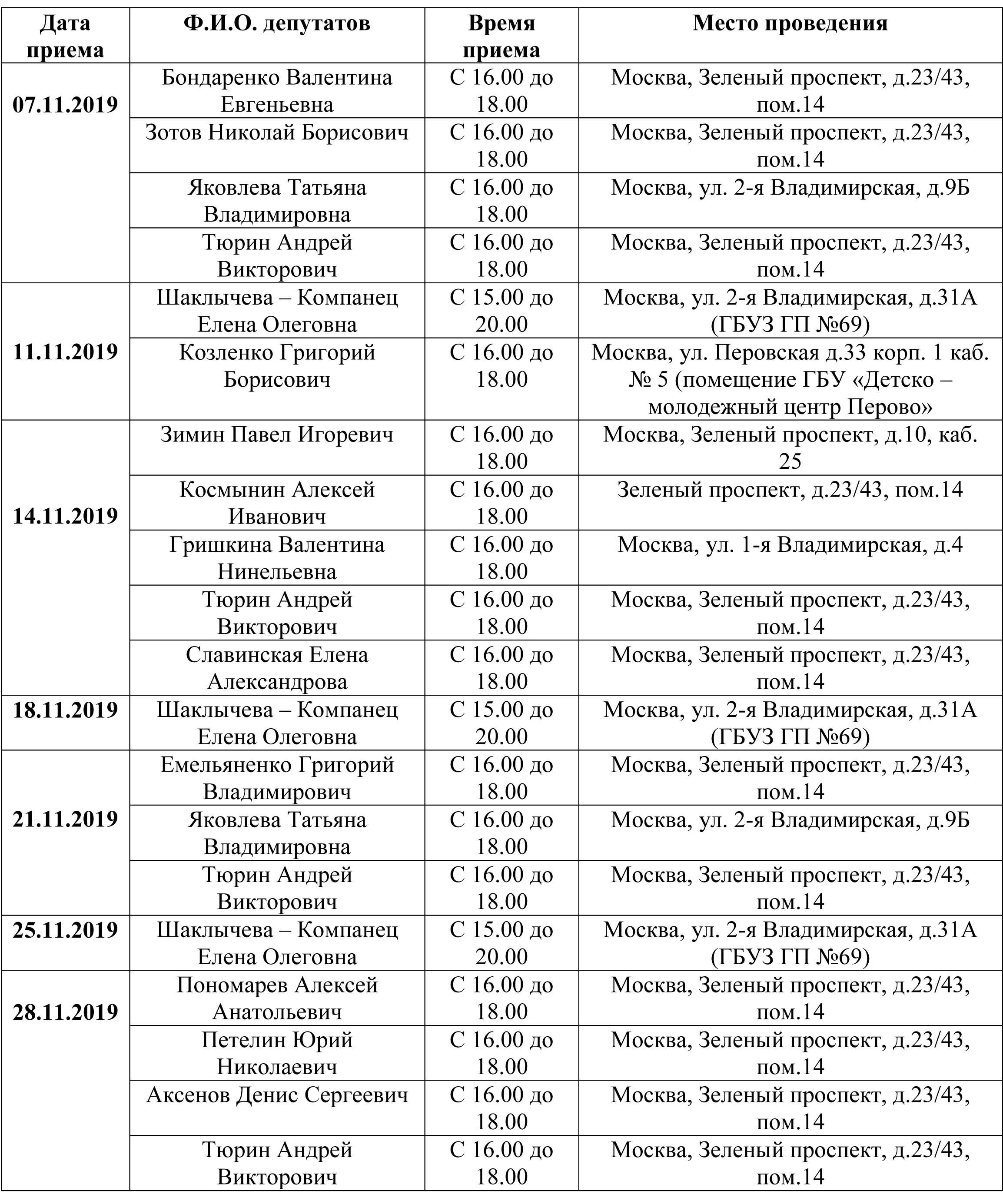 График приёма депутатов Совета депутатов муниципального округа Перово на ноябрь 2019