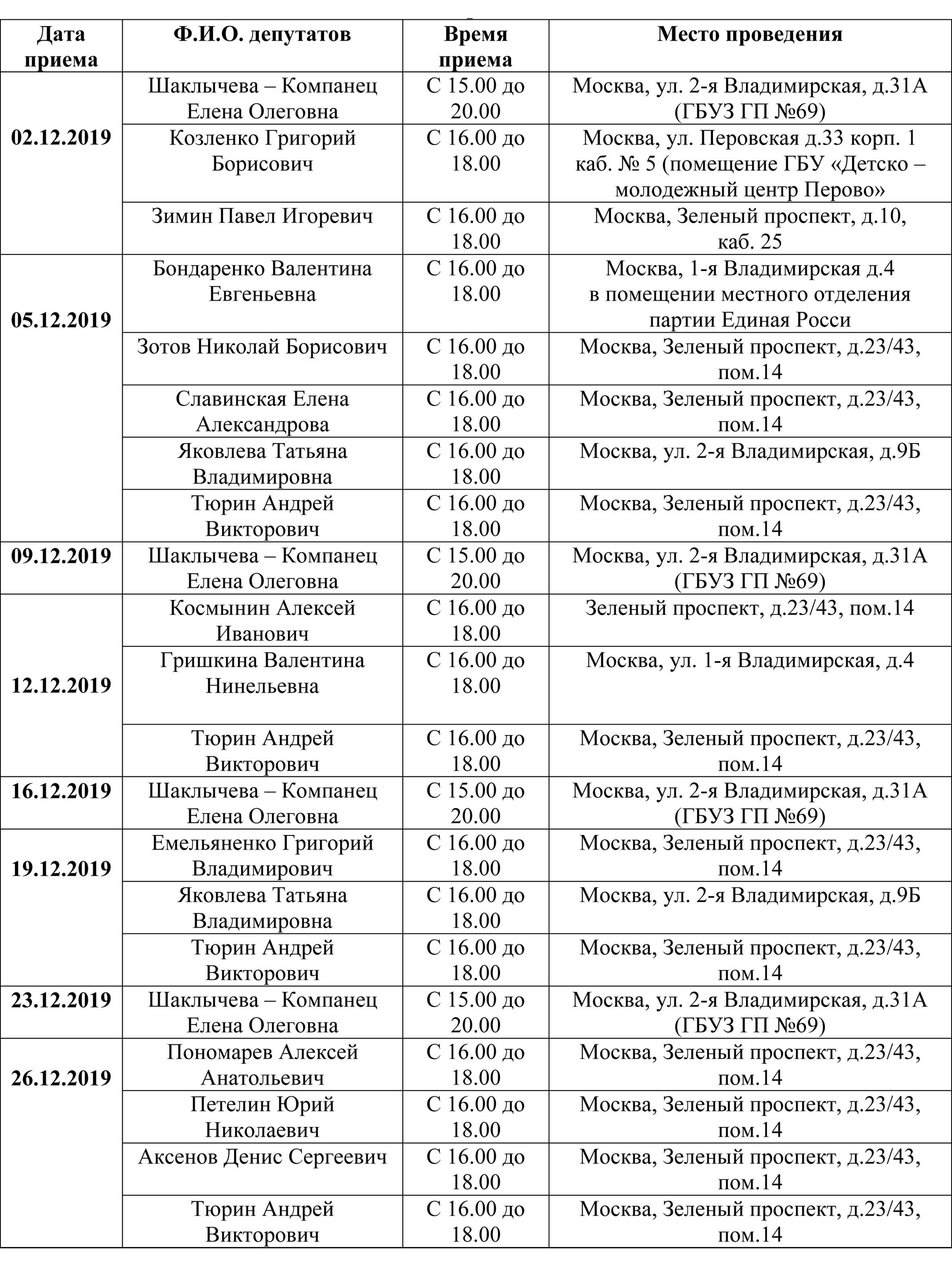 График приёма депутатов Совета депутатов муниципального округа Перово на декабрь 2019