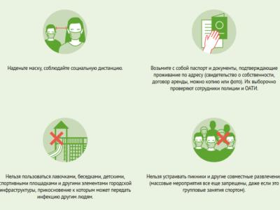 В Москве ослабят ограничительные меры с 1 июня